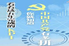 看看这五年完成的KPI,你就知道中国共产党有多拼
