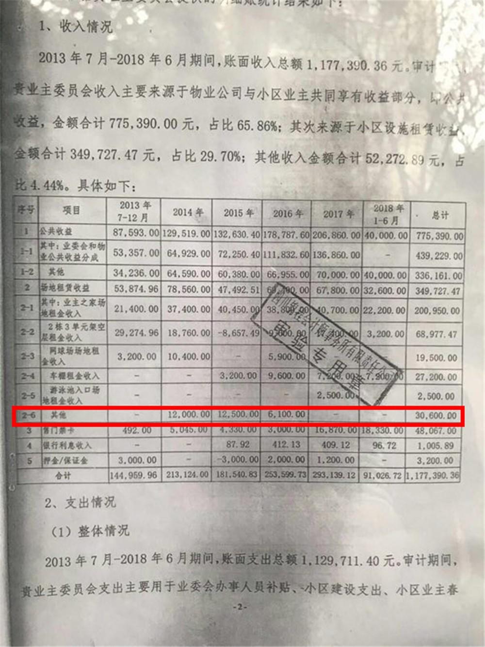 业委会总收支B.jpg