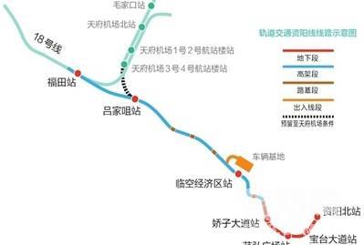 轨道交通资阳线正式开建
